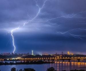 Kiev. Views
